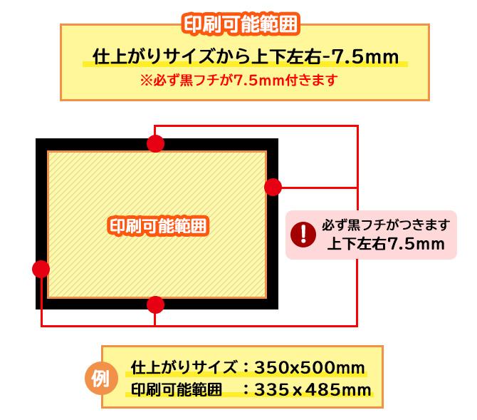防炎PRラバーマットの印刷範囲説明