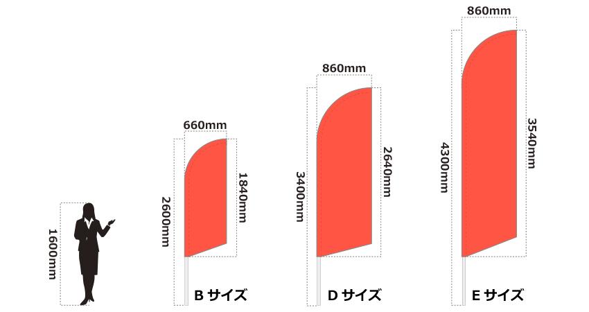 スウィングバナーサイズ比較
